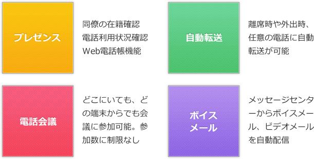 uc_switchboard